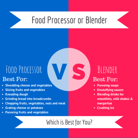 food processor or blender which is best