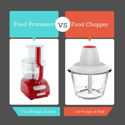 food-processor vs chopper